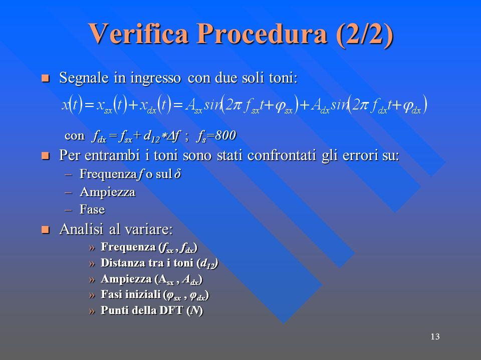 Verifica Procedura (2/2)