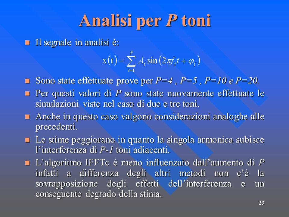 Analisi per P toni Il segnale in analisi è: