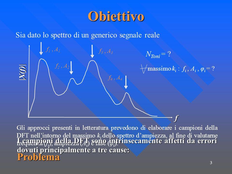 Obiettivo Problema Sia dato lo spettro di un generico segnale reale