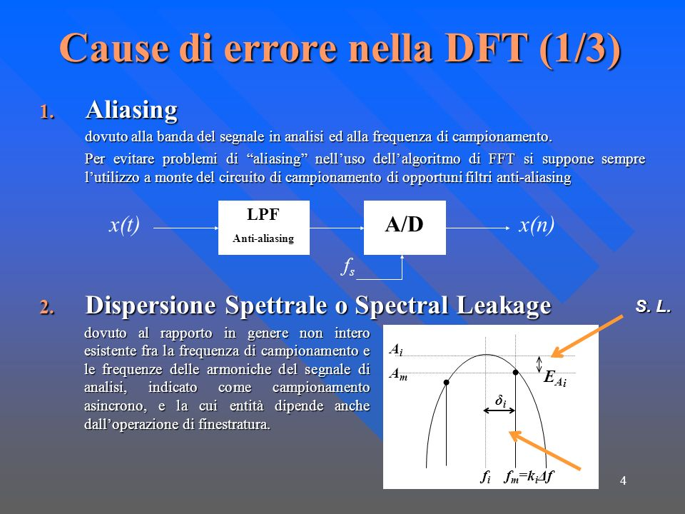 Cause di errore nella DFT (1/3)
