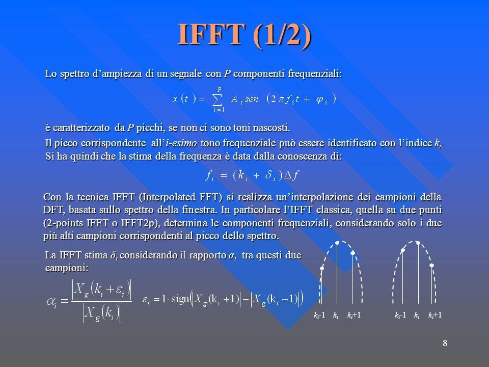 IFFT (1/2) Lo spettro d'ampiezza di un segnale con P componenti frequenziali: è caratterizzato da P picchi, se non ci sono toni nascosti.