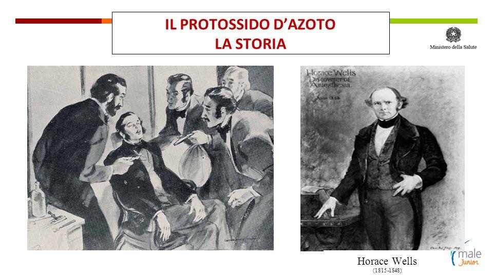 IL PROTOSSIDO D'AZOTO LA STORIA
