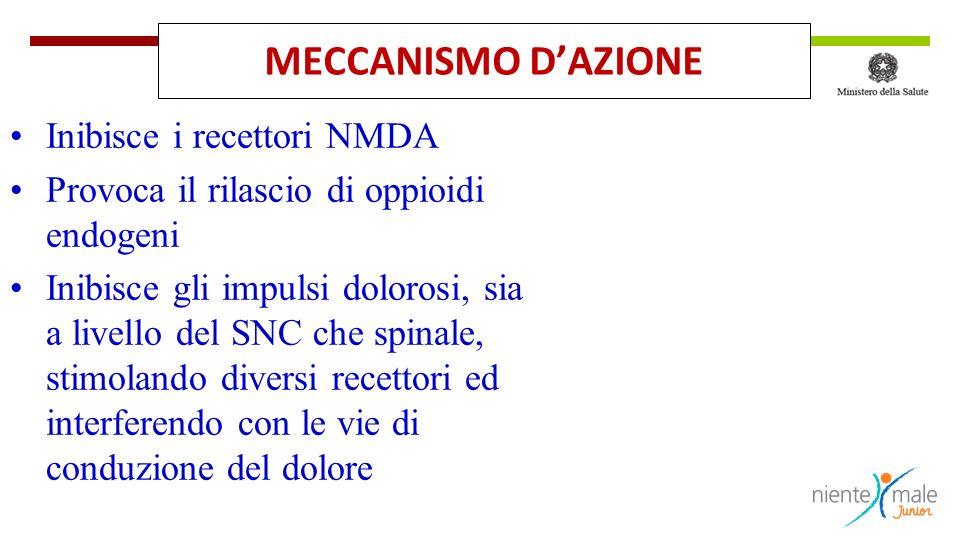 MECCANISMO D'AZIONE Inibisce i recettori NMDA