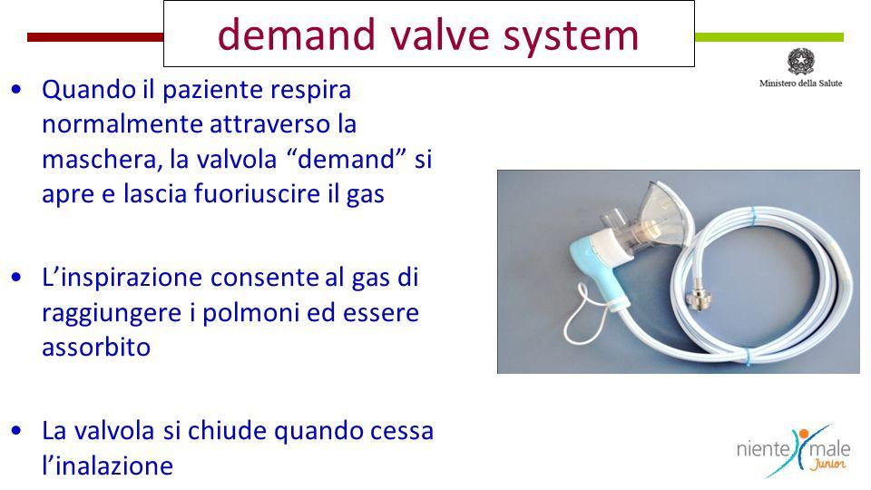 demand valve system Quando il paziente respira normalmente attraverso la maschera, la valvola demand si apre e lascia fuoriuscire il gas.