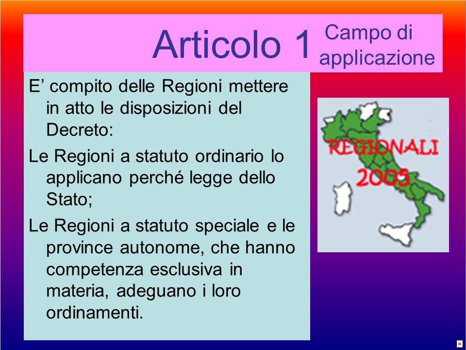 Articolo 1 Campo di applicazione