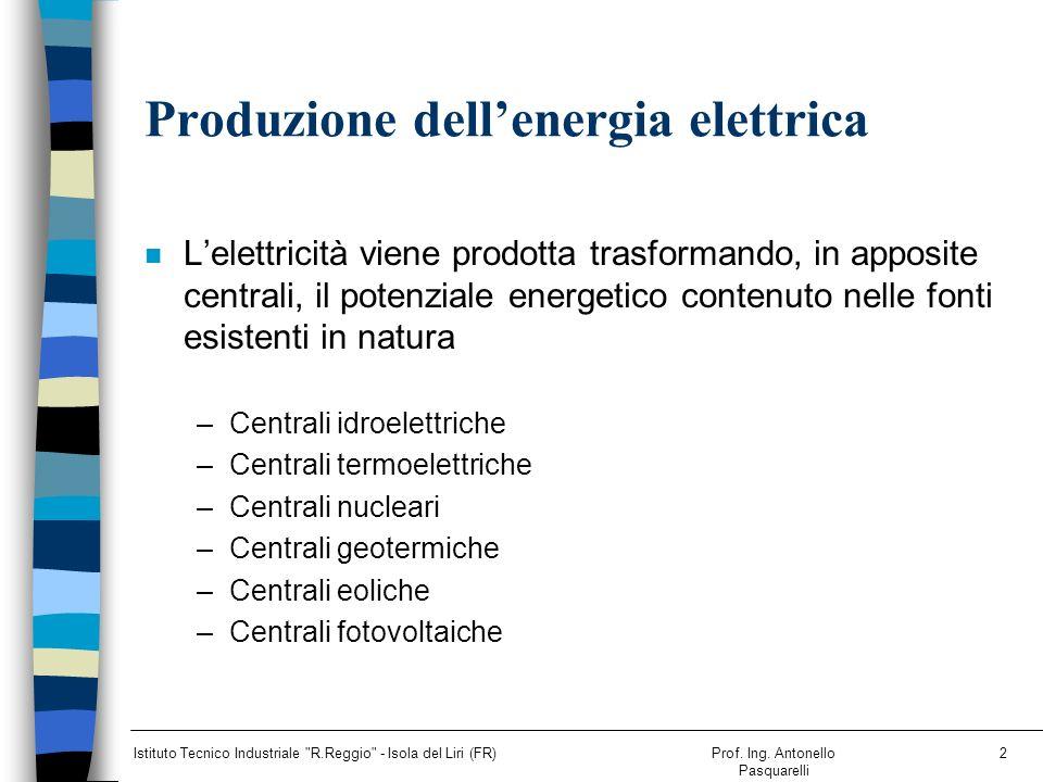 Produzione dell'energia elettrica