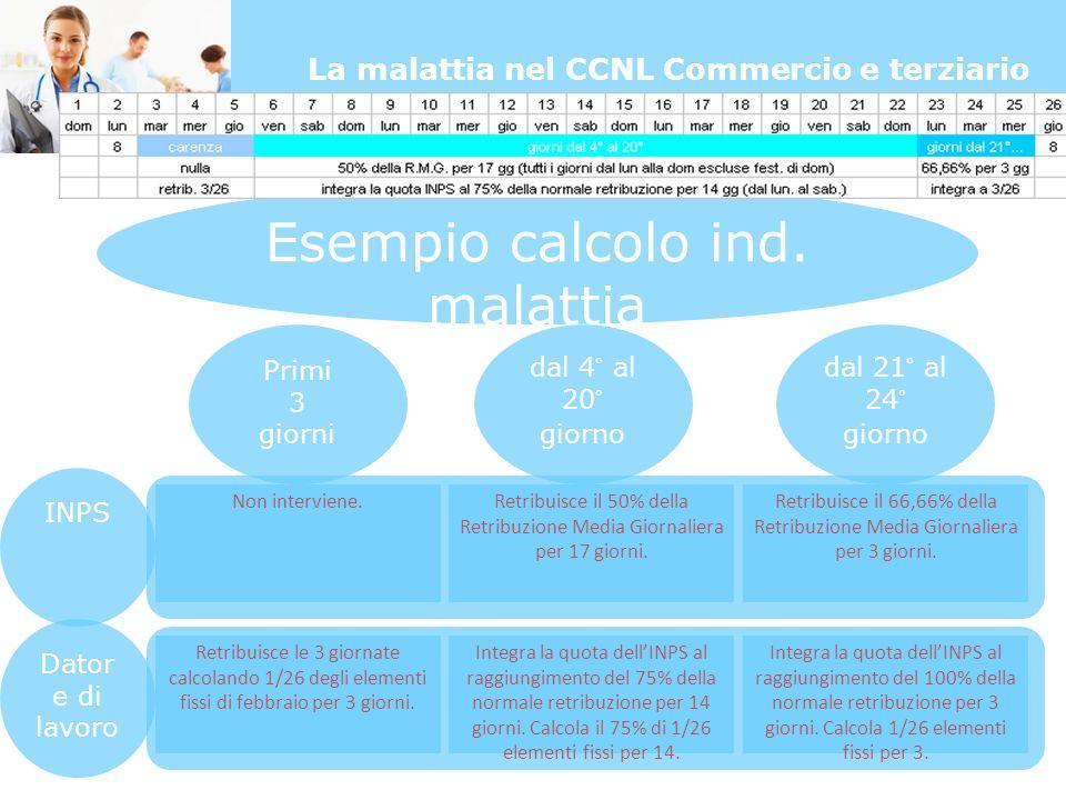 La malattia nel CCNL Commercio e terziario