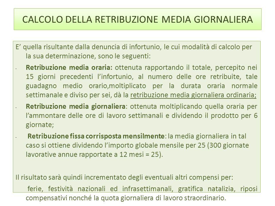 CALCOLO DELLA RETRIBUZIONE MEDIA GIORNALIERA