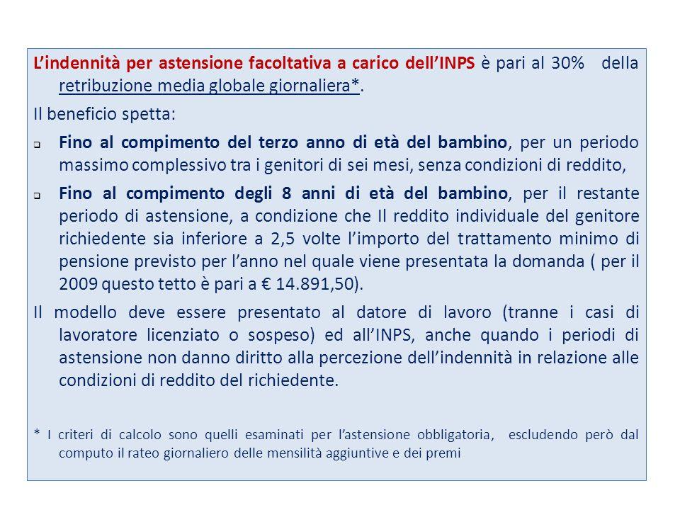 L'indennità per astensione facoltativa a carico dell'INPS è pari al 30% della retribuzione media globale giornaliera*.