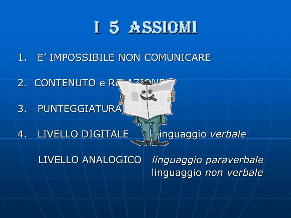 I 5 ASSIOMI 1. E' IMPOSSIBILE NON COMUNICARE 2. CONTENUTO e RELAZIONE