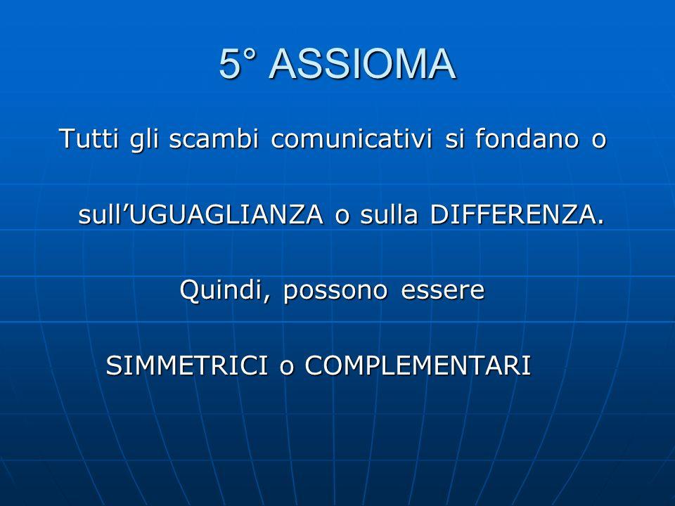 5° ASSIOMA Tutti gli scambi comunicativi si fondano o