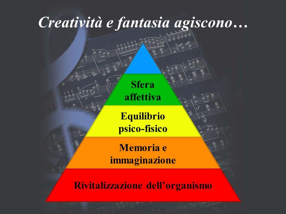 Creatività e fantasia agiscono…