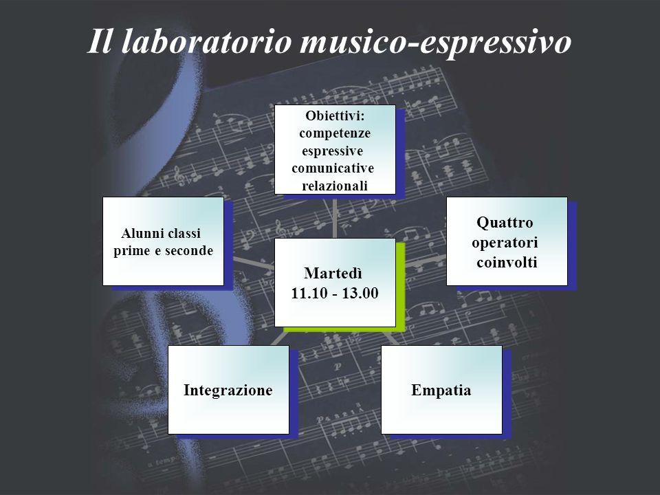 Il laboratorio musico-espressivo