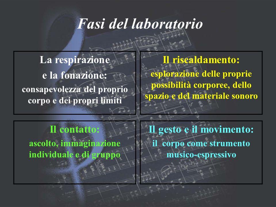Fasi del laboratorio La respirazione e la fonazione: Il riscaldamento: