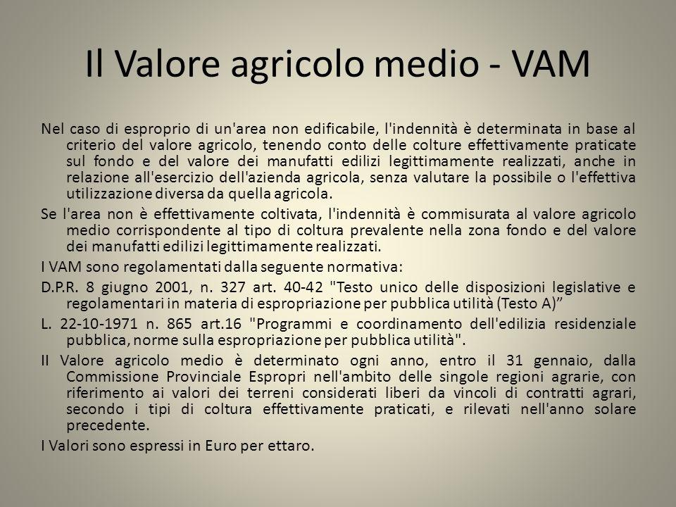 Il Valore agricolo medio - VAM