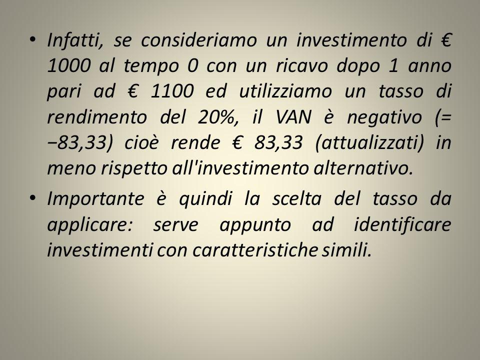 Infatti, se consideriamo un investimento di € 1000 al tempo 0 con un ricavo dopo 1 anno pari ad € 1100 ed utilizziamo un tasso di rendimento del 20%, il VAN è negativo (= −83,33) cioè rende € 83,33 (attualizzati) in meno rispetto all investimento alternativo.