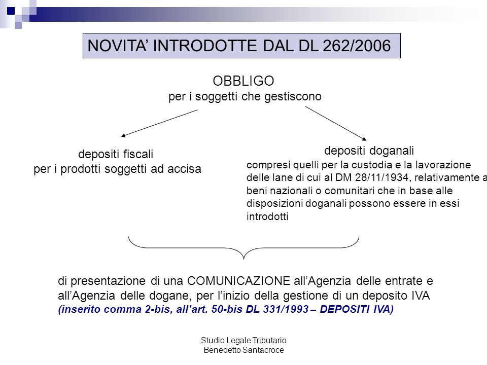 NOVITA' INTRODOTTE DAL DL 262/2006