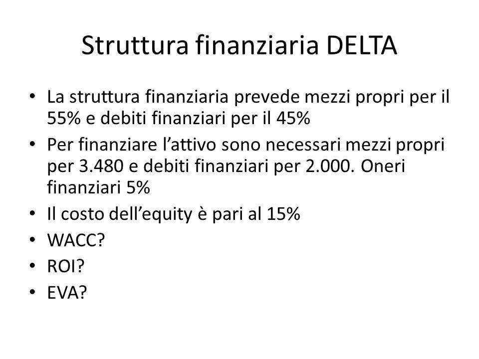 Struttura finanziaria DELTA