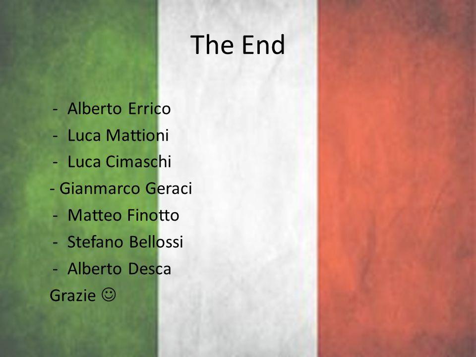 The End Alberto Errico Luca Mattioni Luca Cimaschi - Gianmarco Geraci