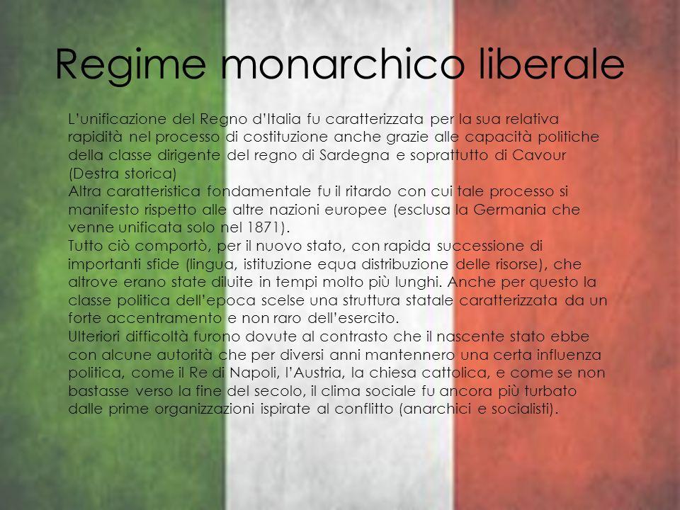 Regime monarchico liberale