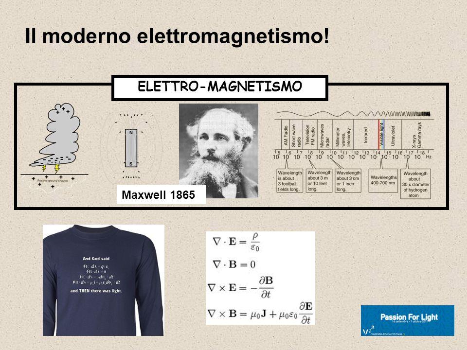Il moderno elettromagnetismo!