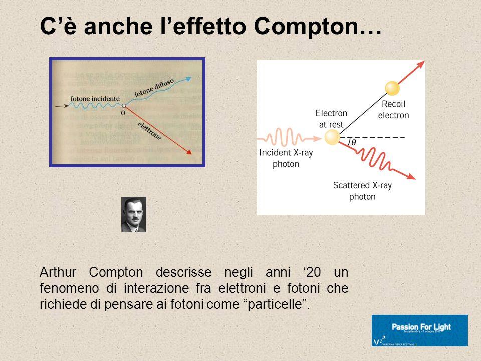 C'è anche l'effetto Compton…