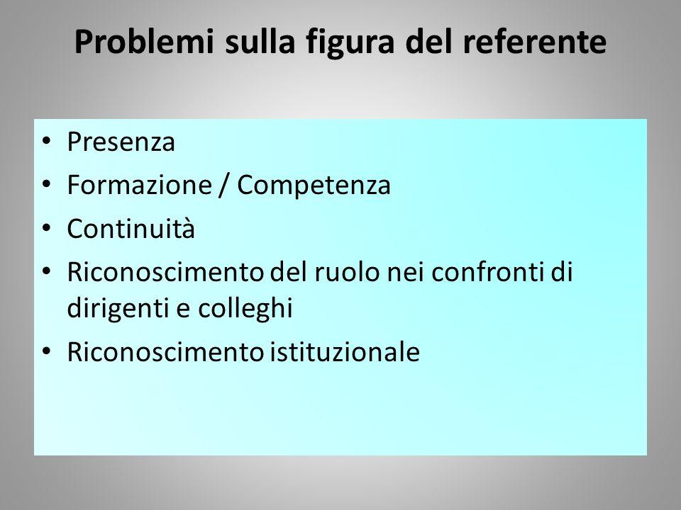 Problemi sulla figura del referente