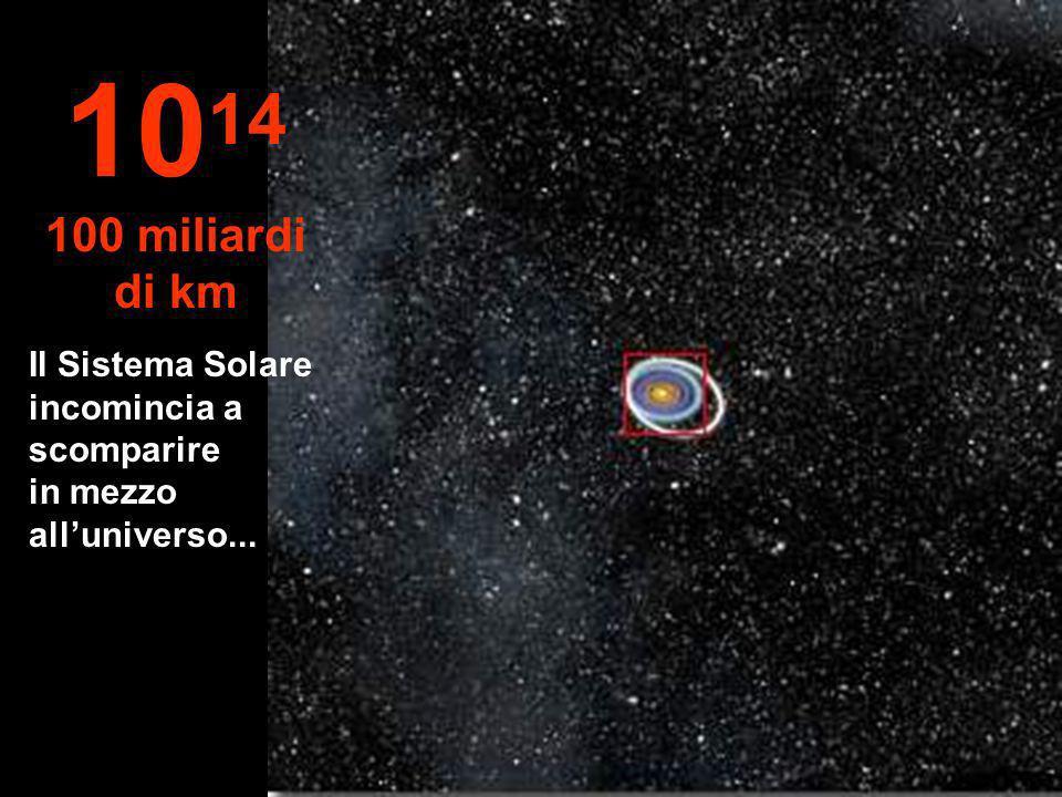 1014 100 miliardi di km Il Sistema Solare incomincia a scomparire in mezzo all'universo...