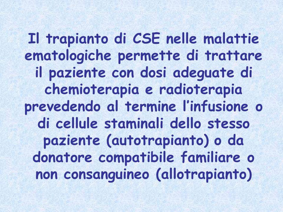 Il trapianto di CSE nelle malattie ematologiche permette di trattare il paziente con dosi adeguate di chemioterapia e radioterapia prevedendo al termine l'infusione o di cellule staminali dello stesso paziente (autotrapianto) o da donatore compatibile familiare o non consanguineo (allotrapianto)