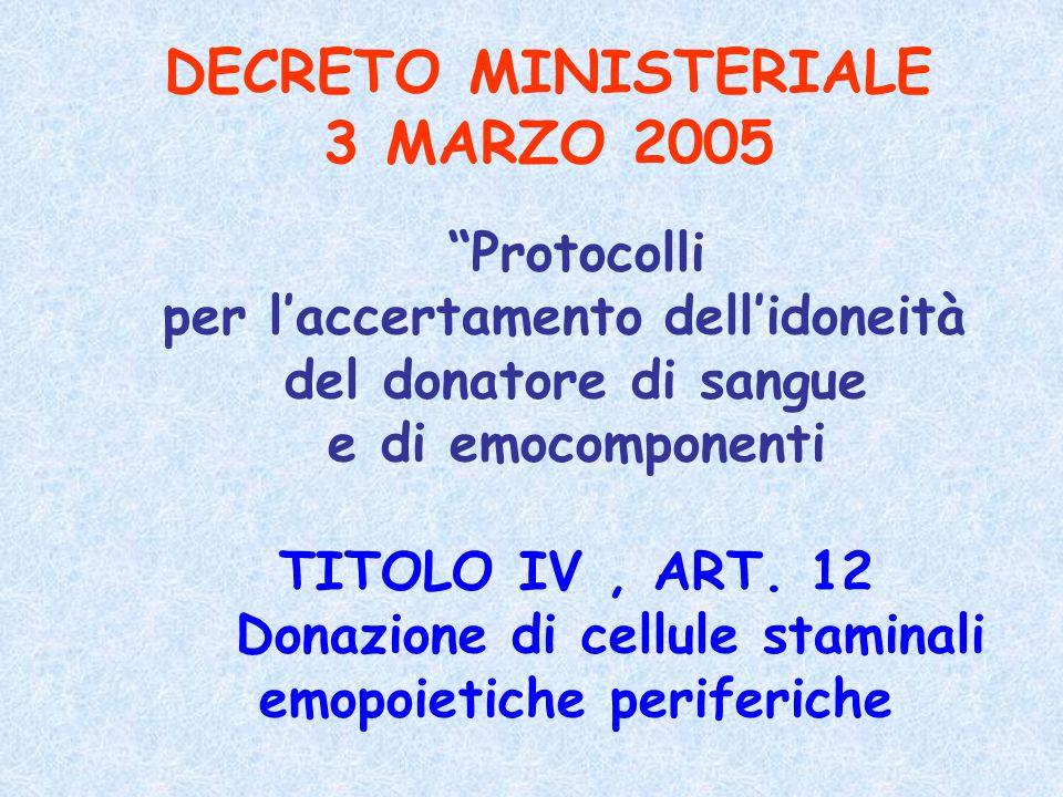 DECRETO MINISTERIALE 3 MARZO 2005