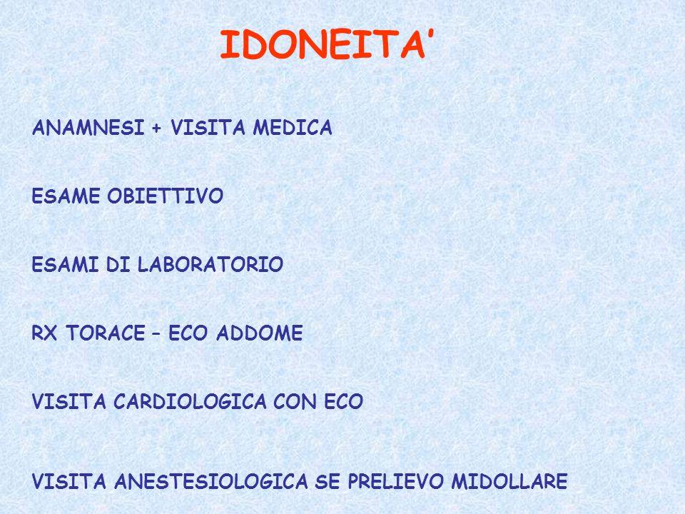 IDONEITA' ANAMNESI + VISITA MEDICA ESAME OBIETTIVO