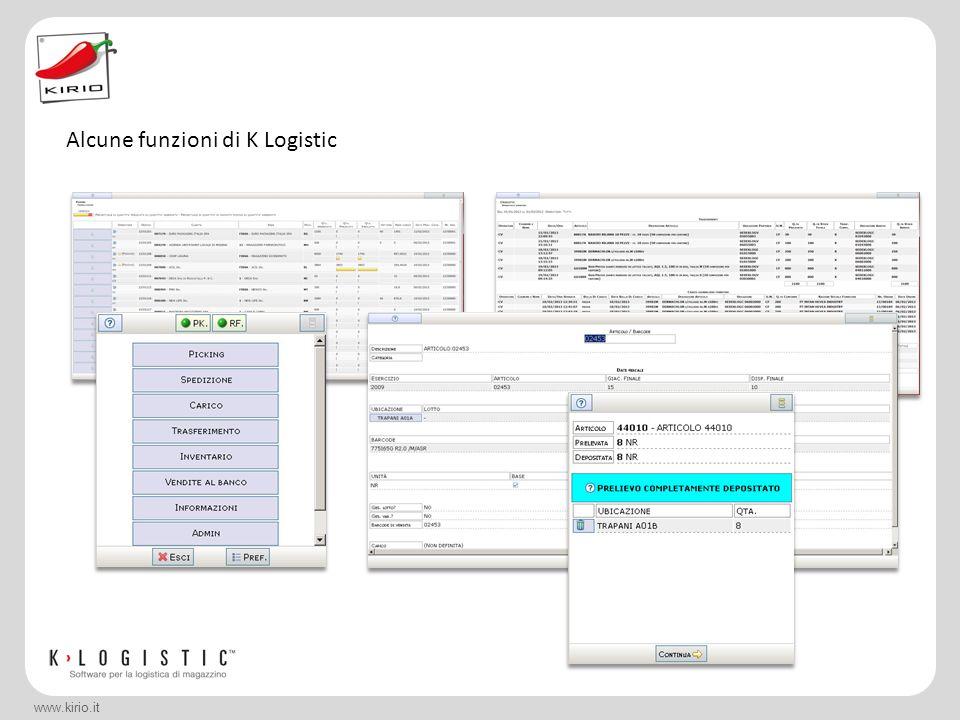 Alcune funzioni di K Logistic