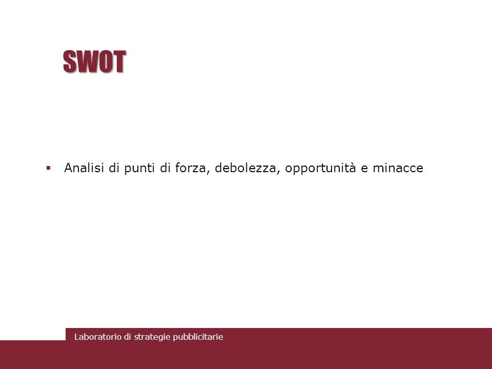 SWOT Analisi di punti di forza, debolezza, opportunità e minacce