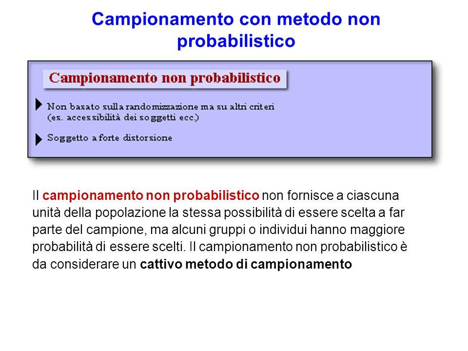 Campionamento con metodo non probabilistico