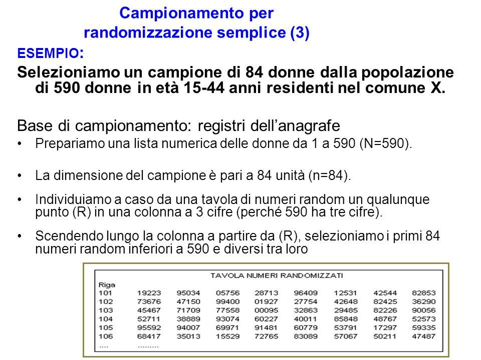 Campionamento per randomizzazione semplice (3)