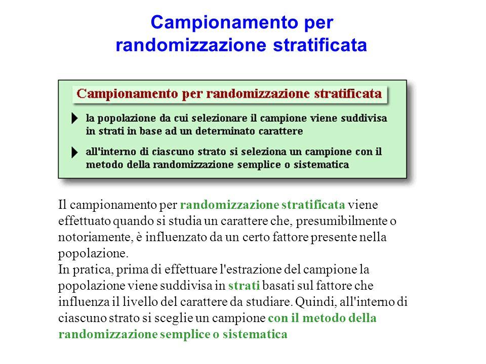Campionamento per randomizzazione stratificata
