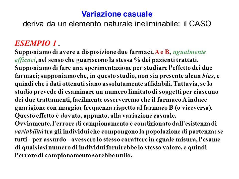 Variazione casuale deriva da un elemento naturale ineliminabile: il CASO