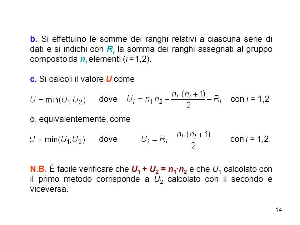 b. Si effettuino le somme dei ranghi relativi a ciascuna serie di dati e si indichi con Ri la somma dei ranghi assegnati al gruppo composto da ni elementi (i = 1,2).