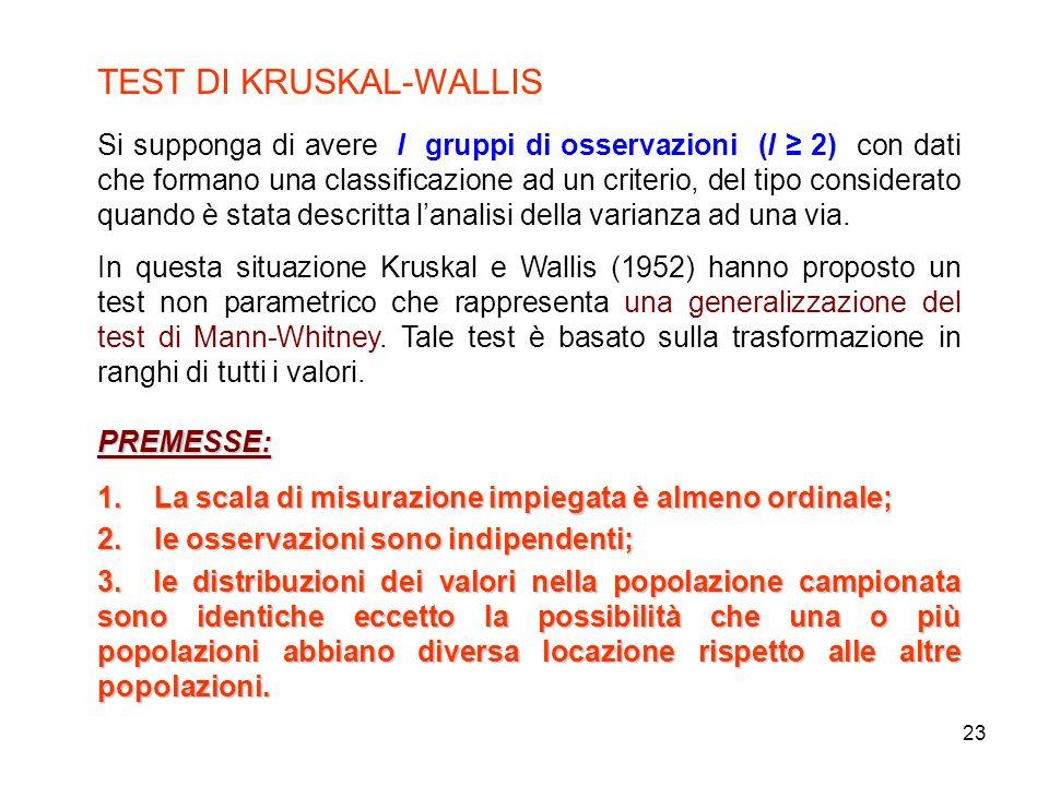 TEST DI KRUSKAL-WALLIS