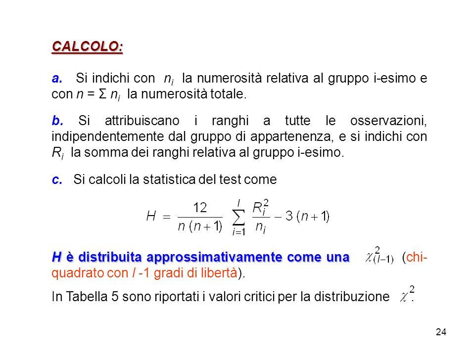 CALCOLO: a. Si indichi con ni la numerosità relativa al gruppo i-esimo e con n = Σ ni la numerosità totale.