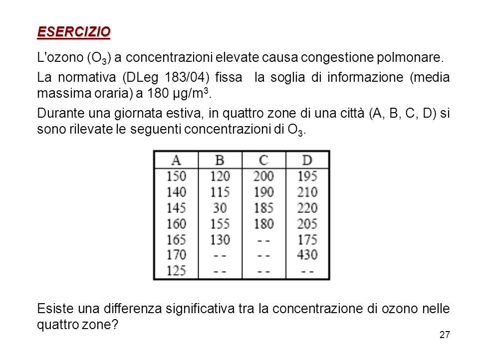 ESERCIZIO L ozono (O3) a concentrazioni elevate causa congestione polmonare.