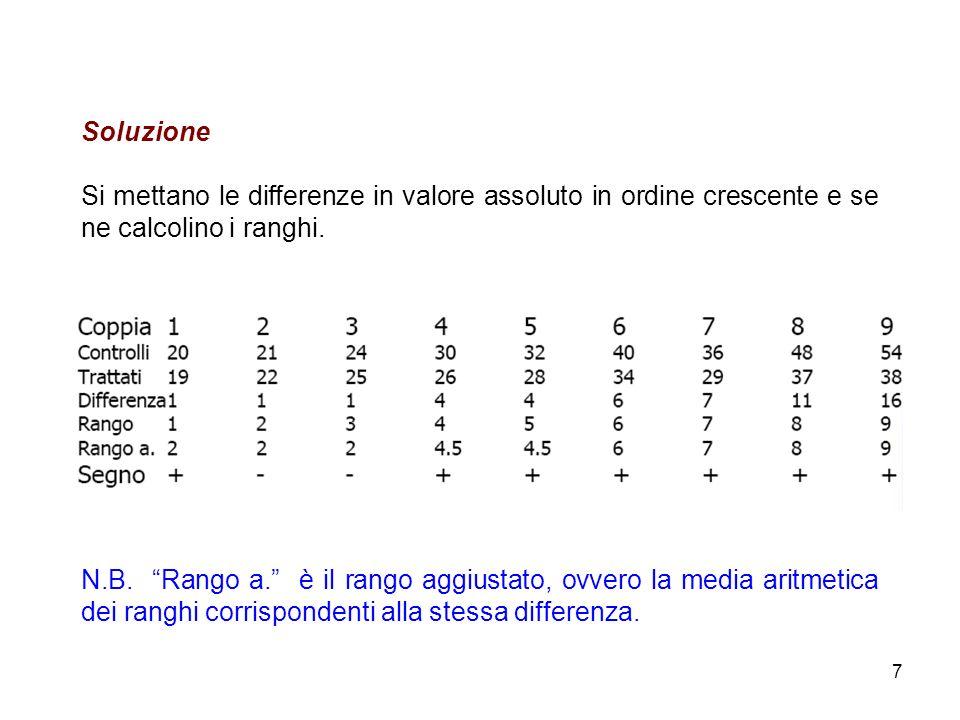 Soluzione Si mettano le differenze in valore assoluto in ordine crescente e se ne calcolino i ranghi.