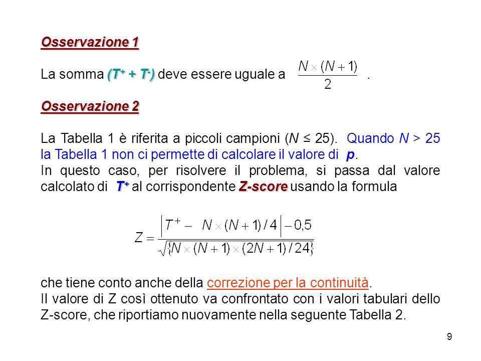 Osservazione 1 La somma (T+ + T-) deve essere uguale a . Osservazione 2.