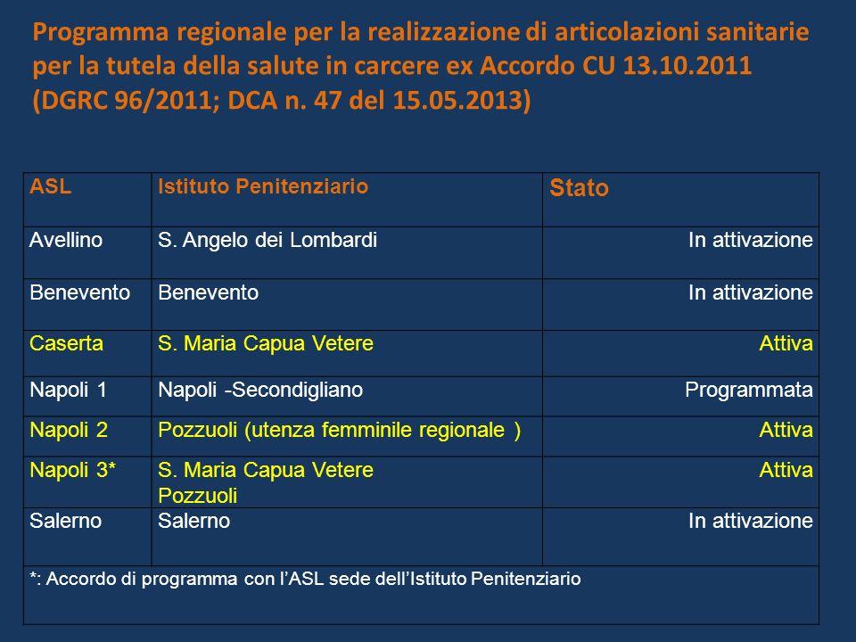 Programma regionale per la realizzazione di articolazioni sanitarie per la tutela della salute in carcere ex Accordo CU 13.10.2011 (DGRC 96/2011; DCA n. 47 del 15.05.2013)