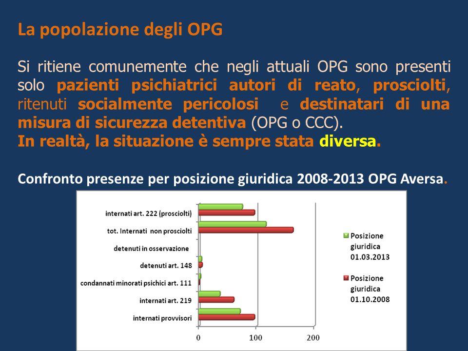 La popolazione degli OPG