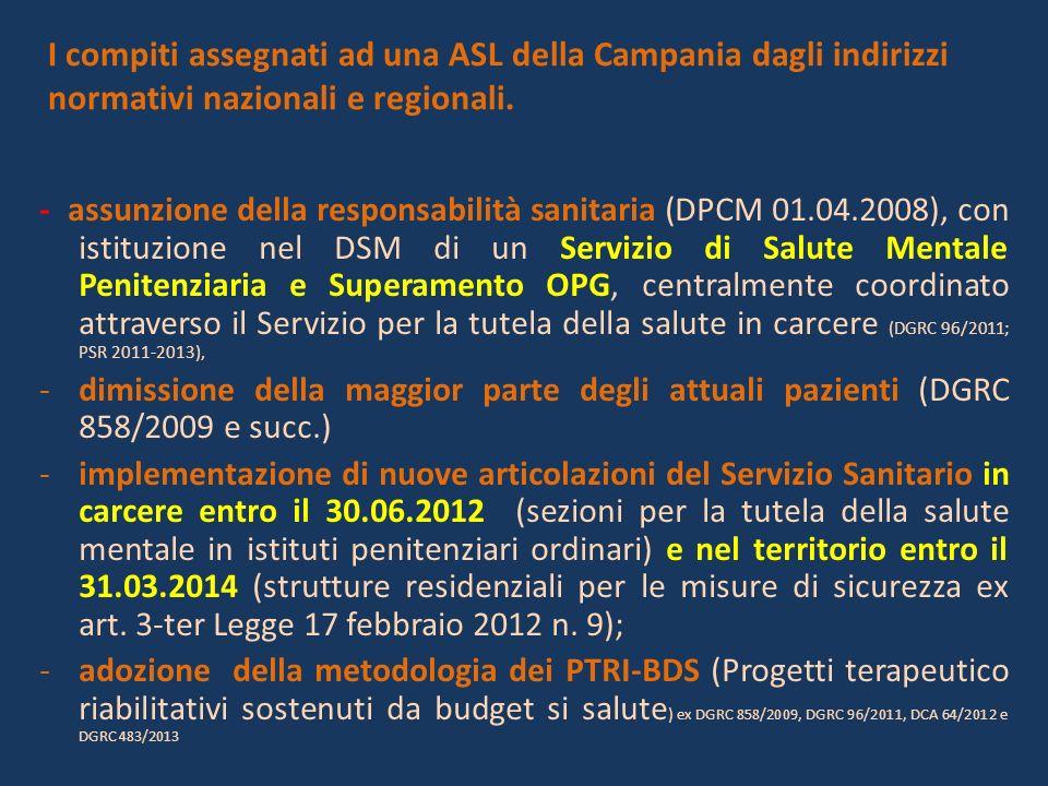 I compiti assegnati ad una ASL della Campania dagli indirizzi normativi nazionali e regionali.