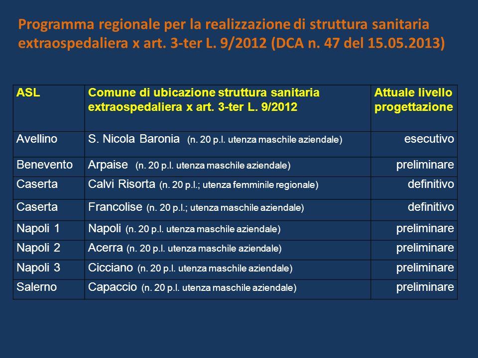 Programma regionale per la realizzazione di struttura sanitaria extraospedaliera x art. 3-ter L. 9/2012 (DCA n. 47 del 15.05.2013)
