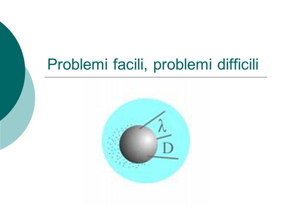 Problemi facili, problemi difficili