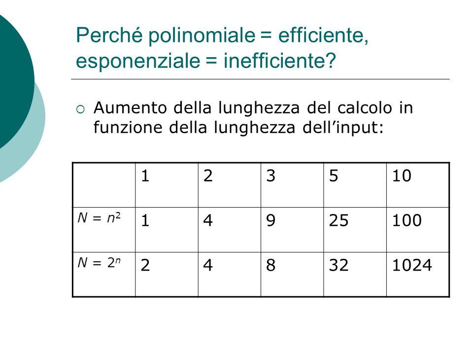 Perché polinomiale = efficiente, esponenziale = inefficiente