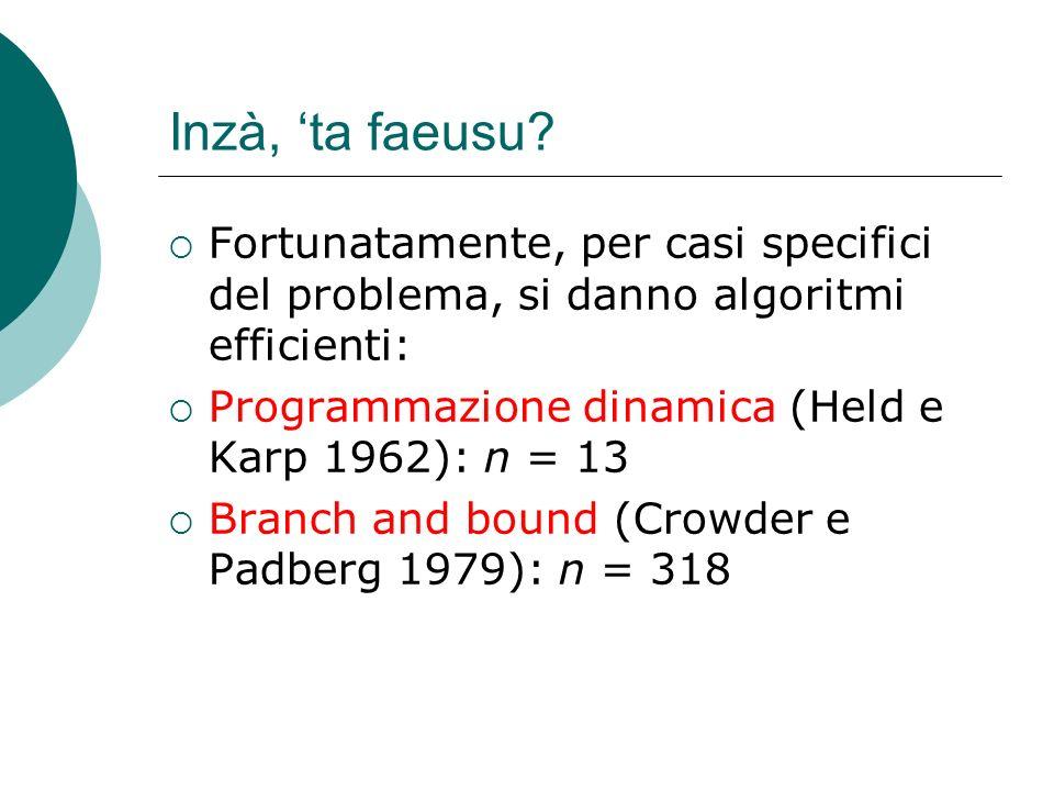 Inzà, 'ta faeusu Fortunatamente, per casi specifici del problema, si danno algoritmi efficienti: Programmazione dinamica (Held e Karp 1962): n = 13.